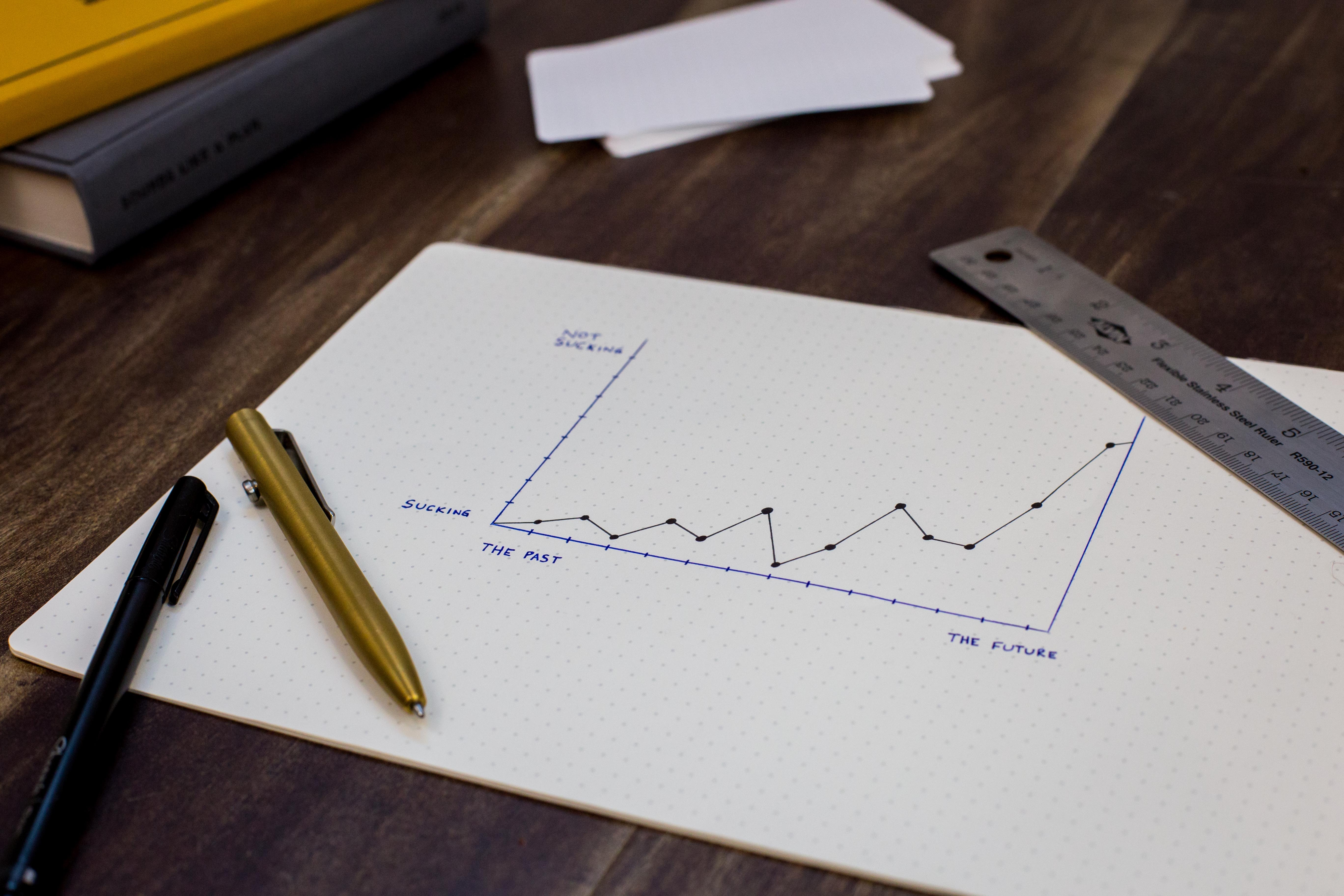 Read more about the article Advanced Analytics applied to Marketing and Sales